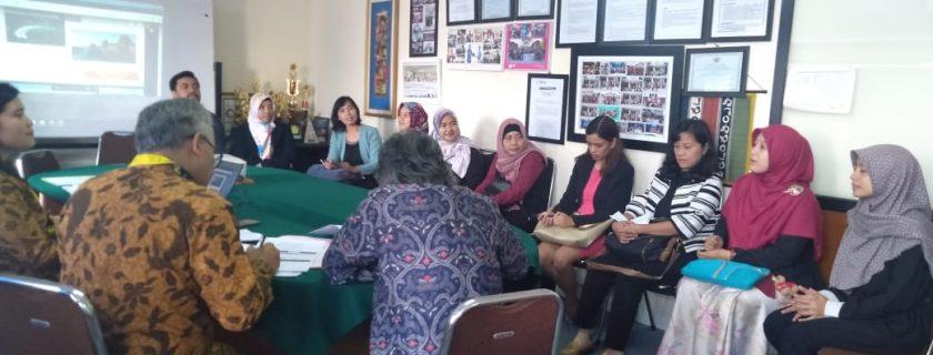 Tes Dosen LB Fakultas Bahasa 2019